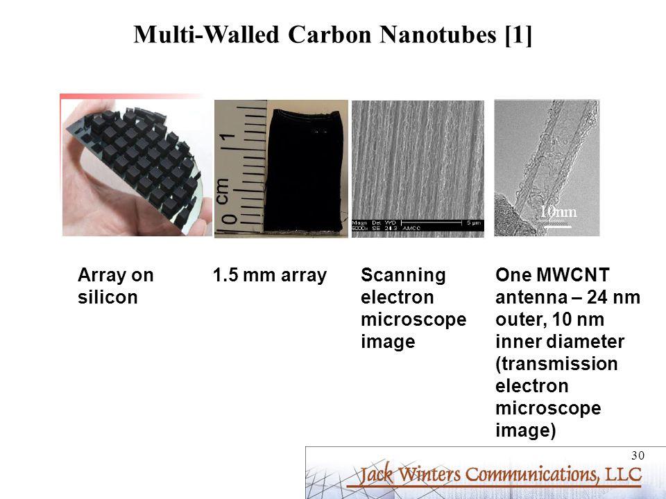 Multi-Walled Carbon Nanotubes [1]